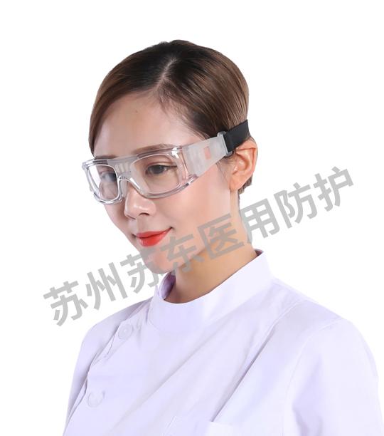 RA520 風鏡型鉛眼鏡